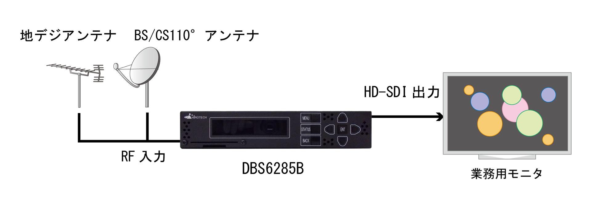 B-CASデスクランブル デコーダ