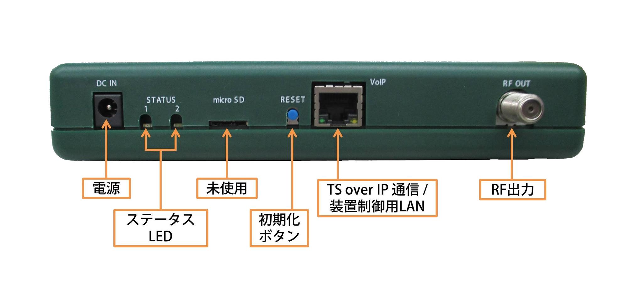 IP入力OFDM変調器